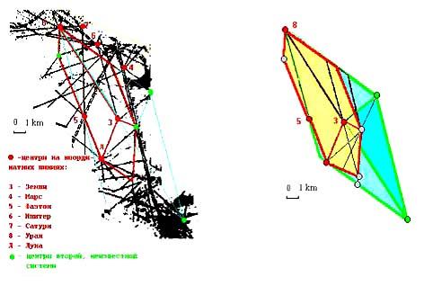 Общая схема основных линий на